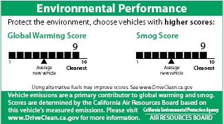 Environmental_Performance_label