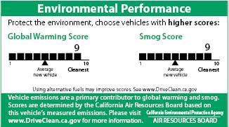 Environmental_Performance_label