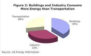 Energy-use-1