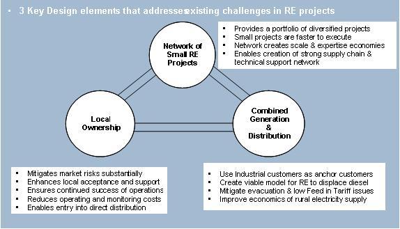 KMR BusinessModel1