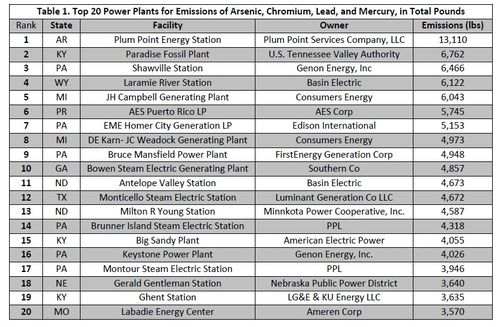 Top emitters