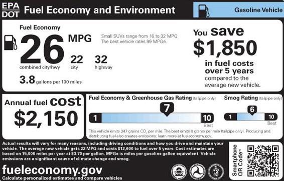 New vehicle label