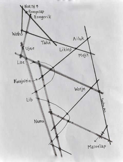 Art stick chart drawing copy