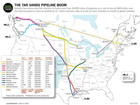Enbridge-pipeline