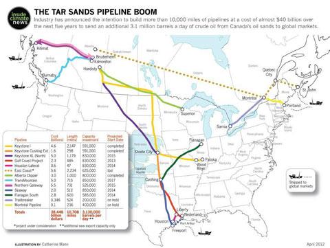 Enbridge Tar Sands Pipeline Would be Bigger than Keystone XL