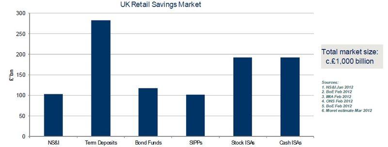 UK impact investors 3
