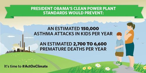 Actonclimate