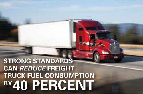 Truck image 40 percent text